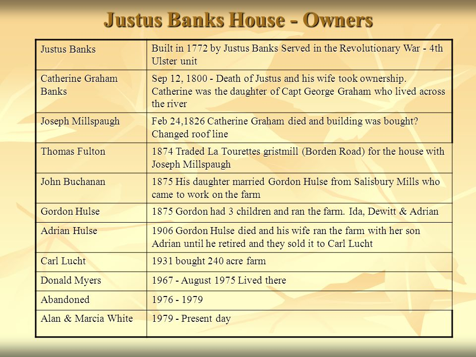 Justus Banks House - Owners