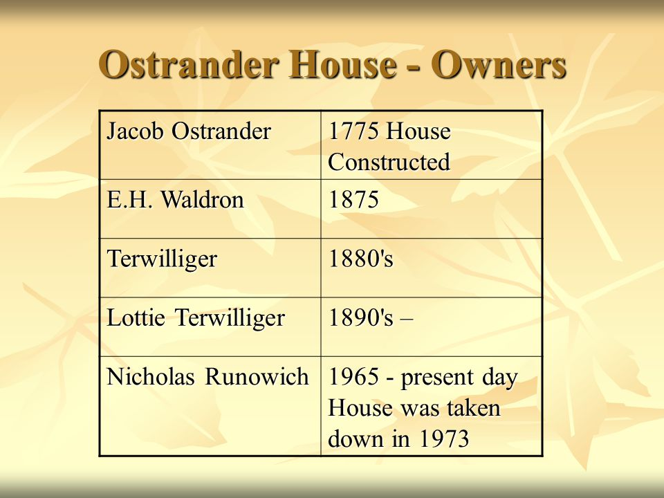 Ostrander House - Owners