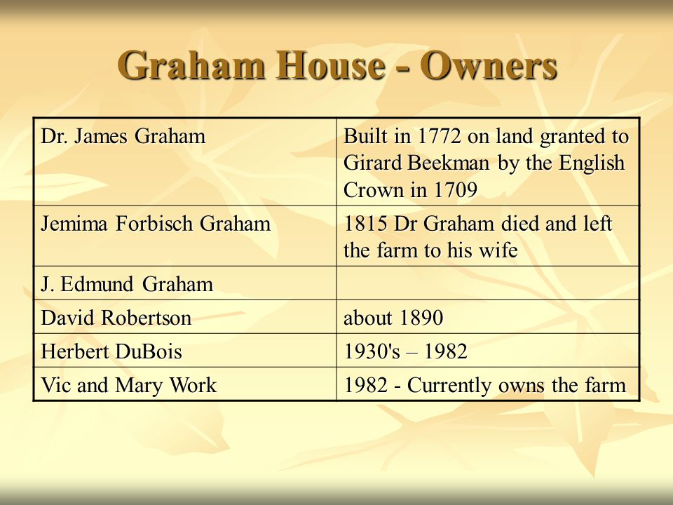 Graham House - Owners Dr. James Graham
