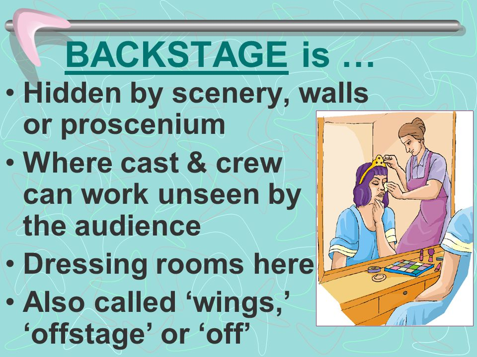 BACKSTAGE is … Hidden by scenery, walls or proscenium