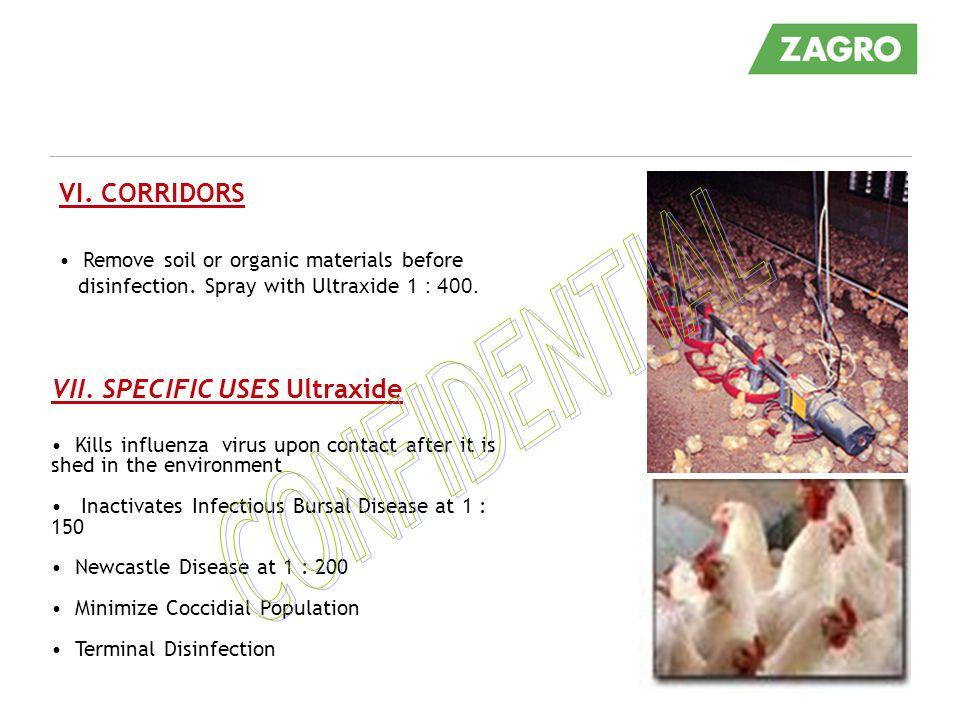 CONFIDENTIAL VI. CORRIDORS VII. SPECIFIC USES Ultraxide