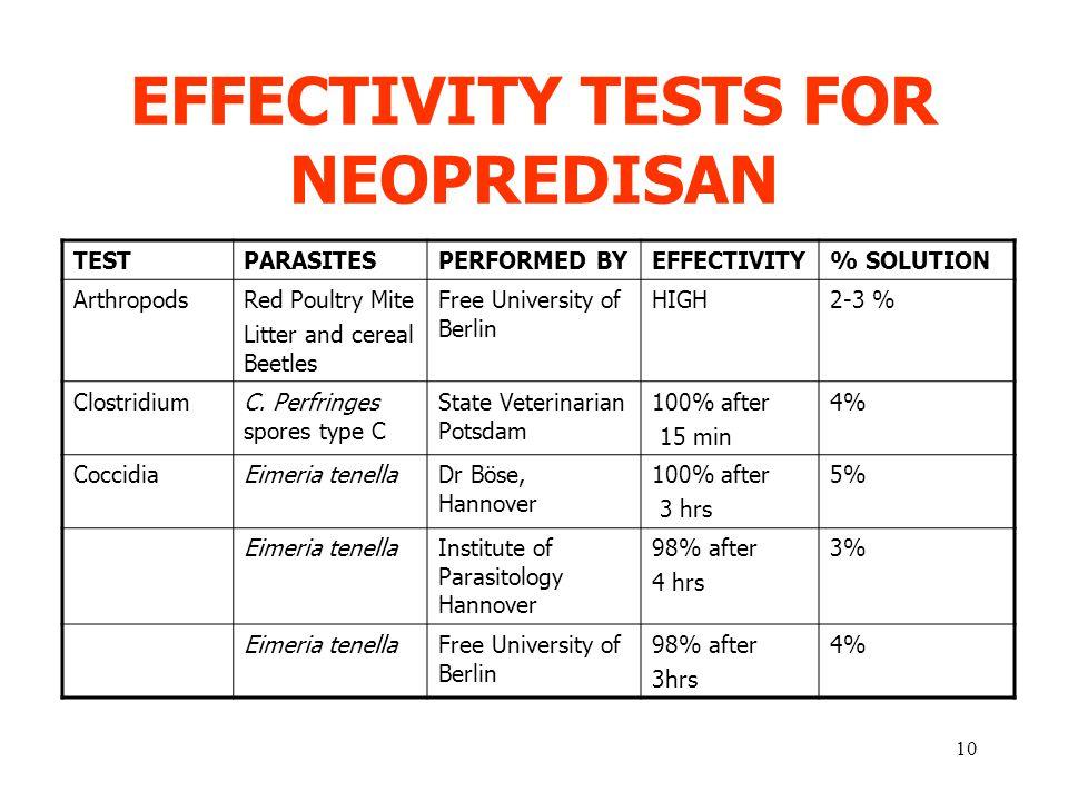 EFFECTIVITY TESTS FOR NEOPREDISAN