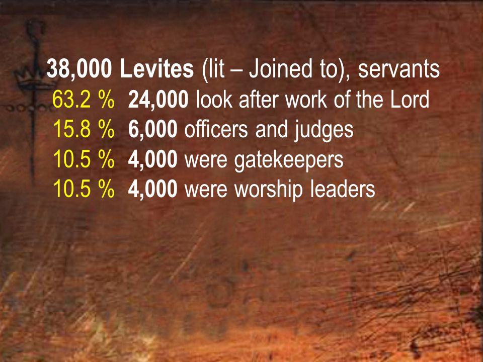 38,000 Levites (lit – Joined to), servants