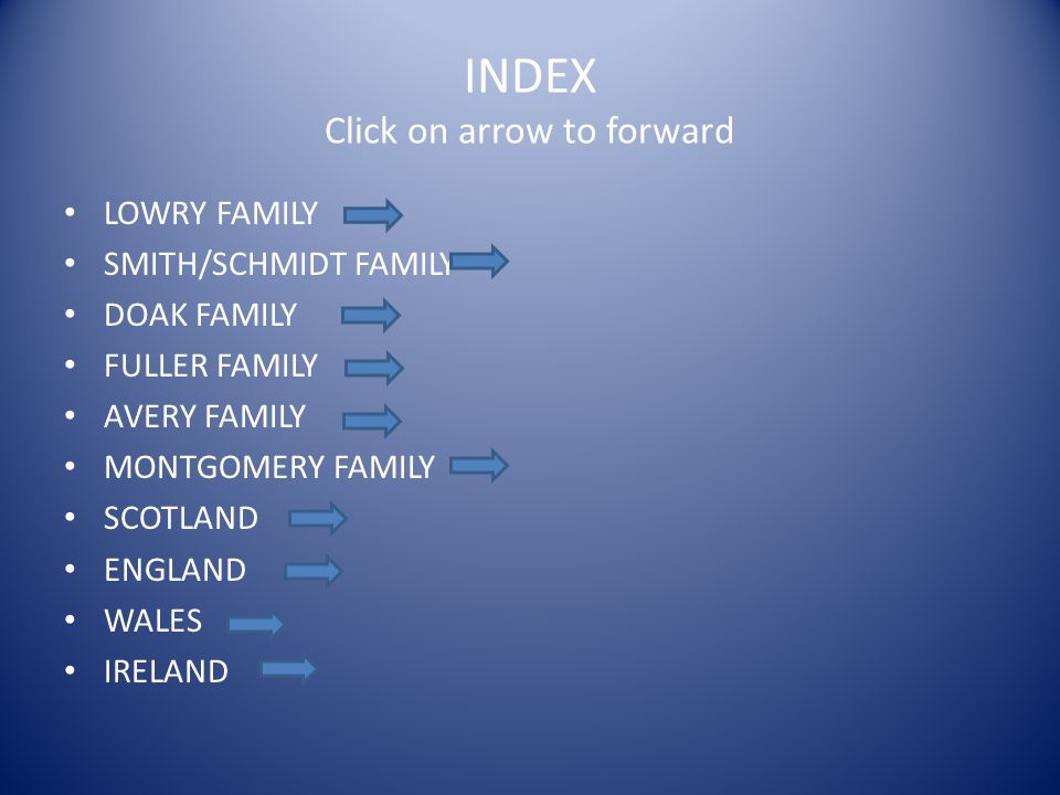 INDEX Click on arrow to forward