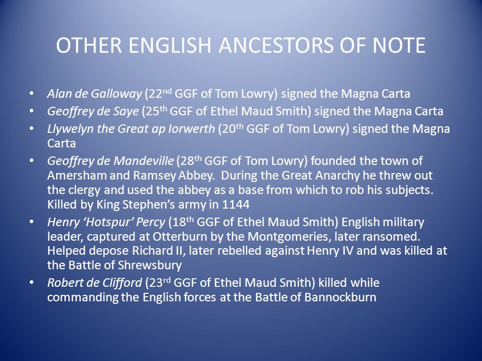 OTHER ENGLISH ANCESTORS OF NOTE
