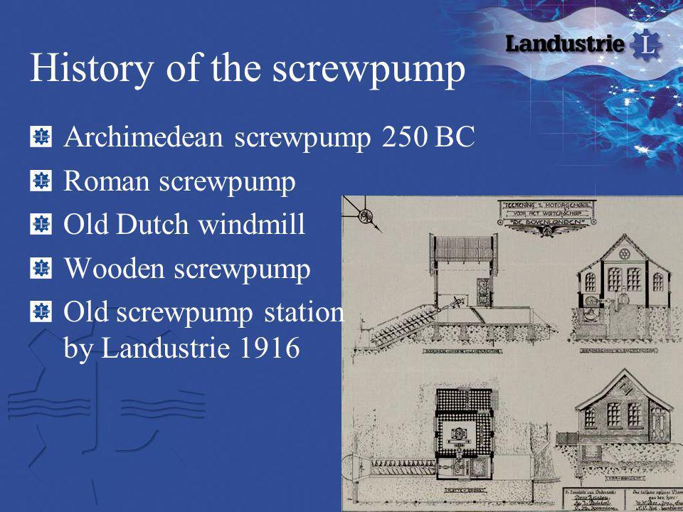 History of the screwpump
