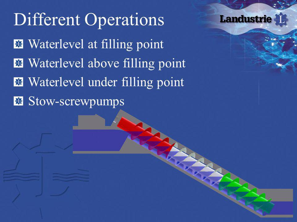 Different Operations Waterlevel at filling point