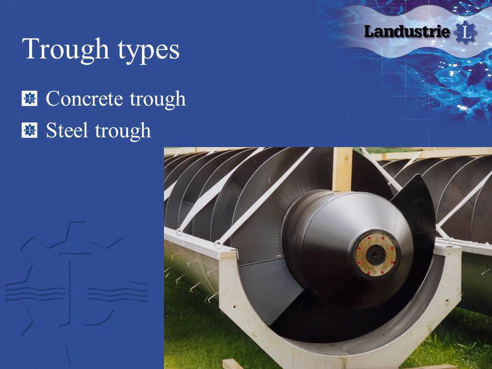 Trough types Steel trough Concrete trough