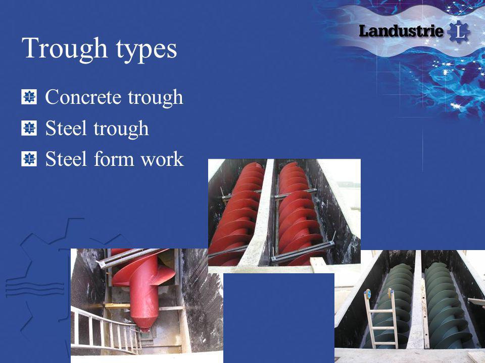 Trough types Steel trough Steel form work Concrete trough