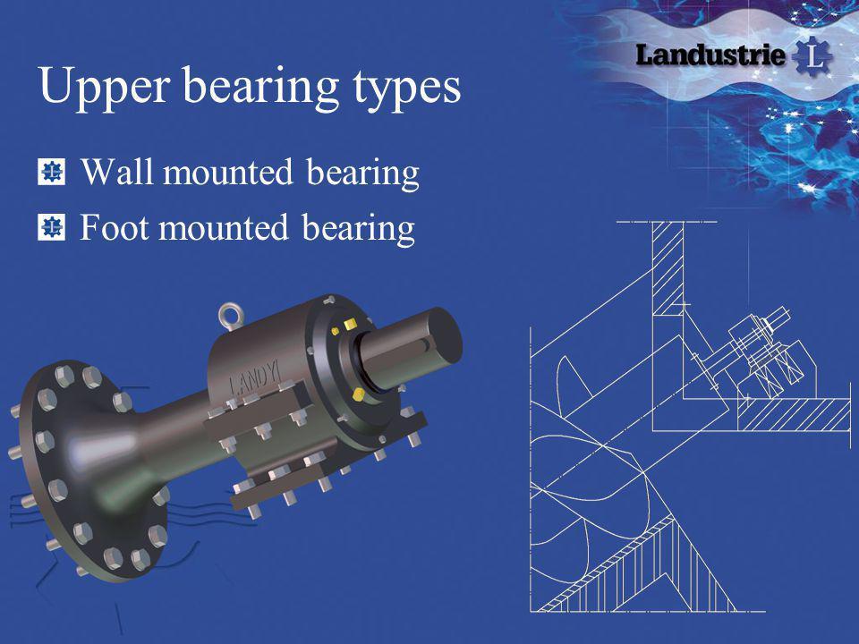 Upper bearing types Foot mounted bearing Wall mounted bearing