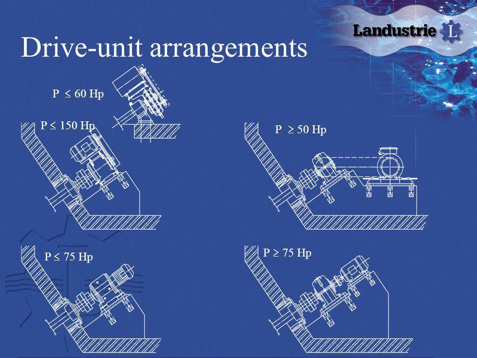 Drive-unit arrangements
