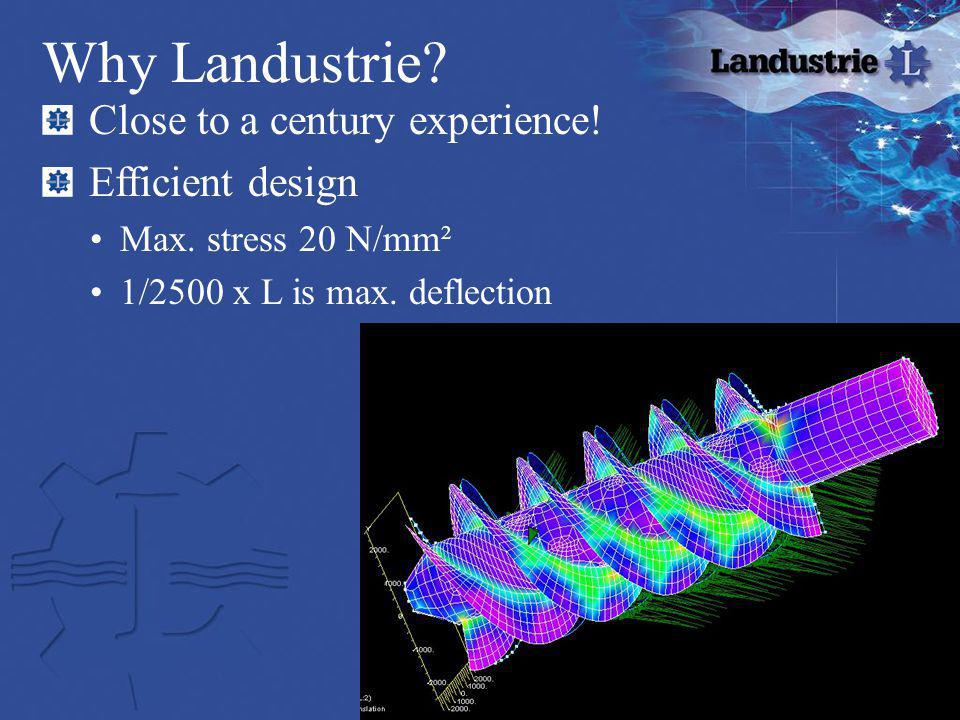 Why Landustrie Close to a century experience! Efficient design