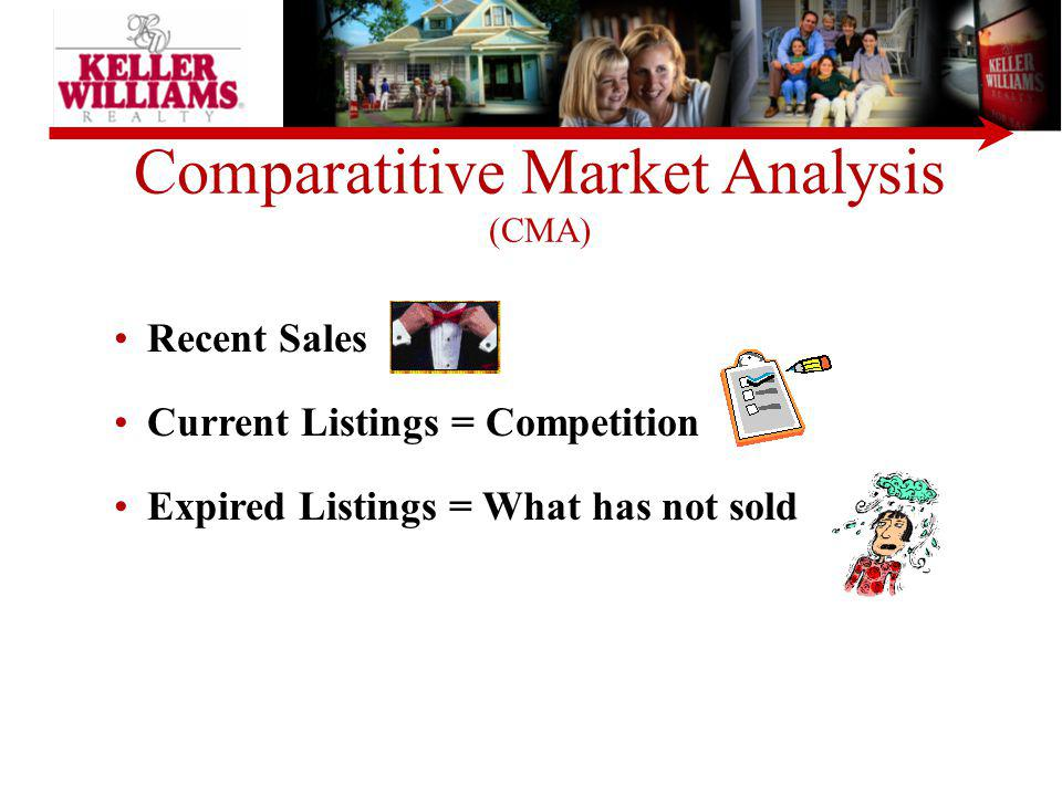 Comparatitive Market Analysis (CMA)