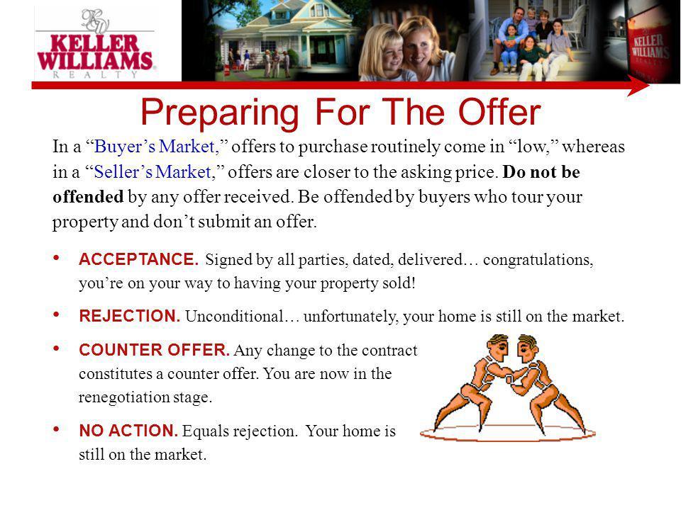 Preparing For The Offer