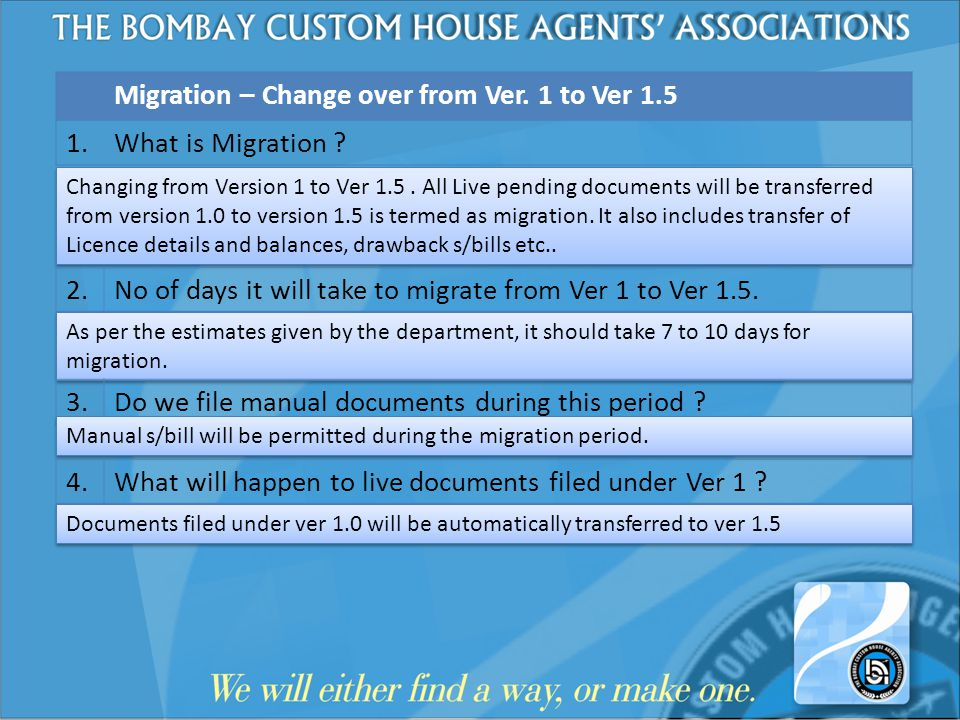 Migration – Change over from Ver. 1 to Ver 1.5 1. What is Migration