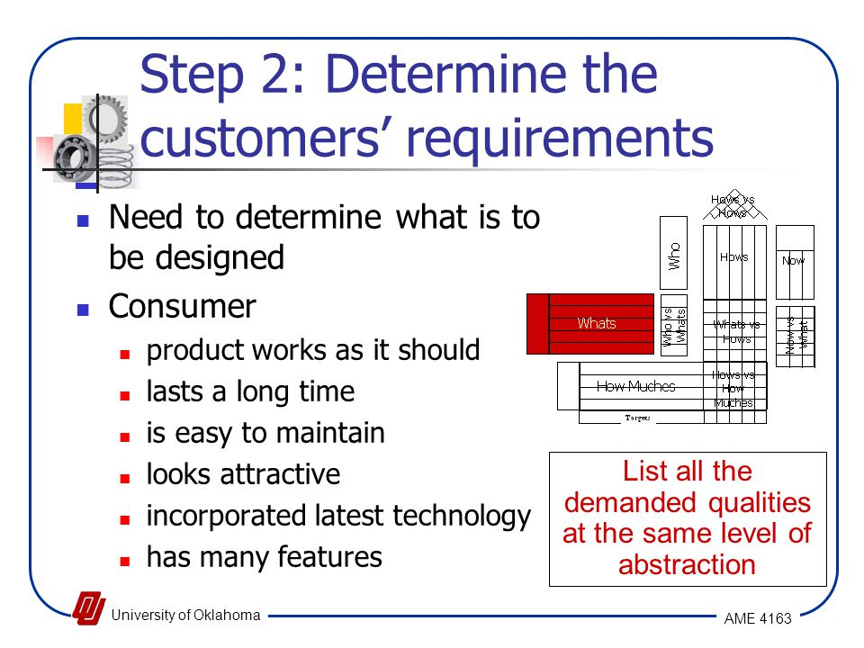 Step 2: Determine the customers' requirements