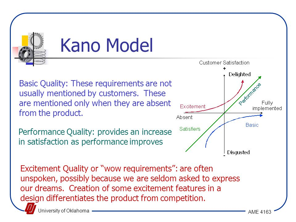 Kano Model Basic Quality: These requirements are not usually mentioned by customers. These are mentioned only when they are absent from the product.