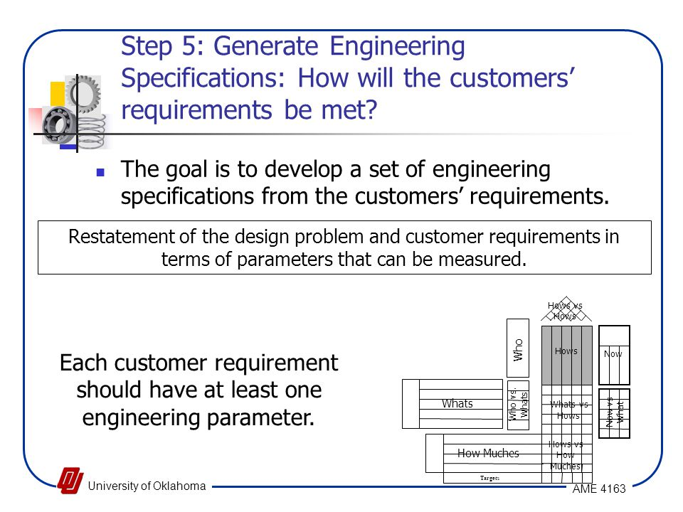 Step 5: Generate Engineering Specifications: How will the customers' requirements be met