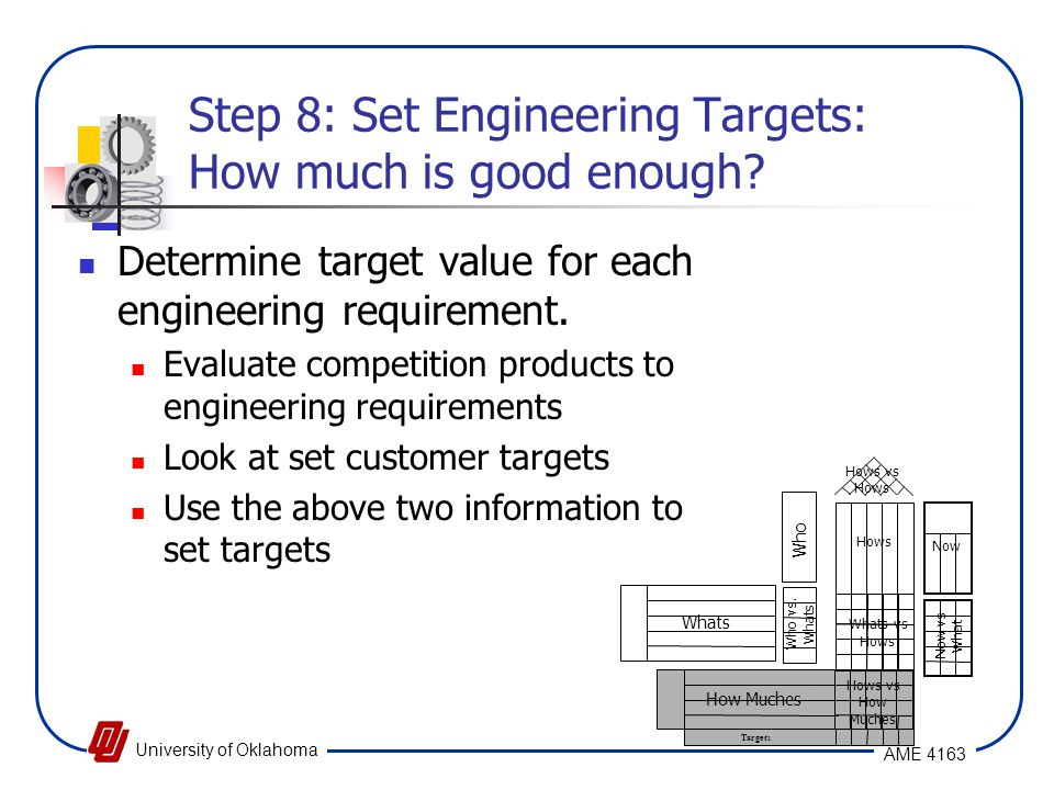 Step 8: Set Engineering Targets: How much is good enough