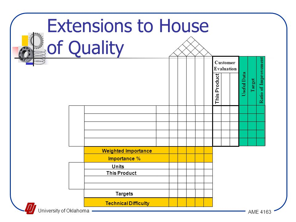 Extensions to House of Quality