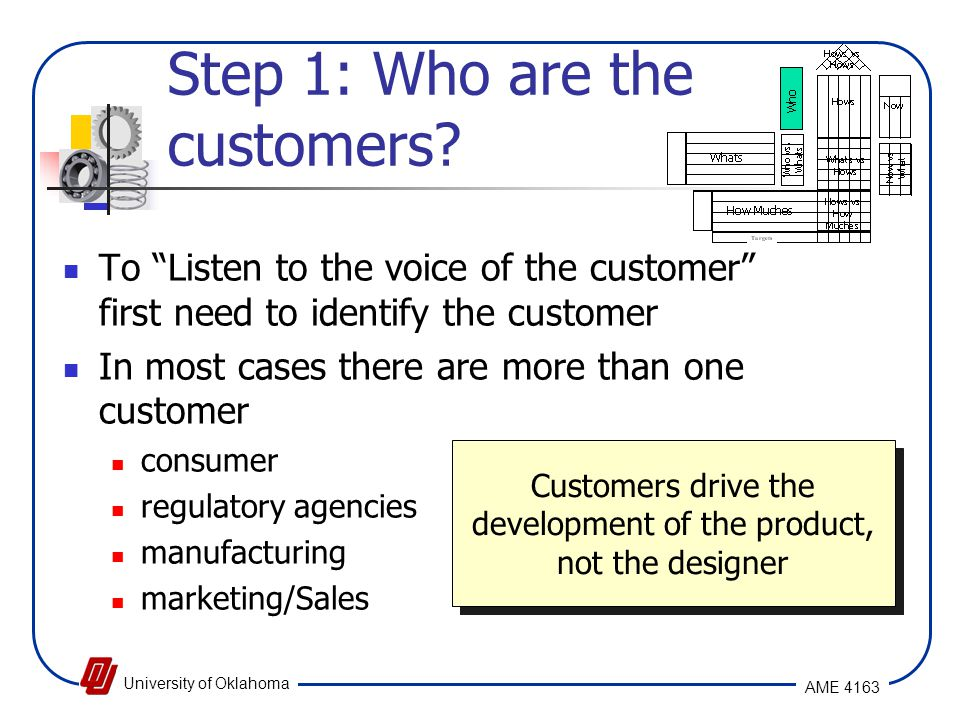 Step 1: Who are the customers