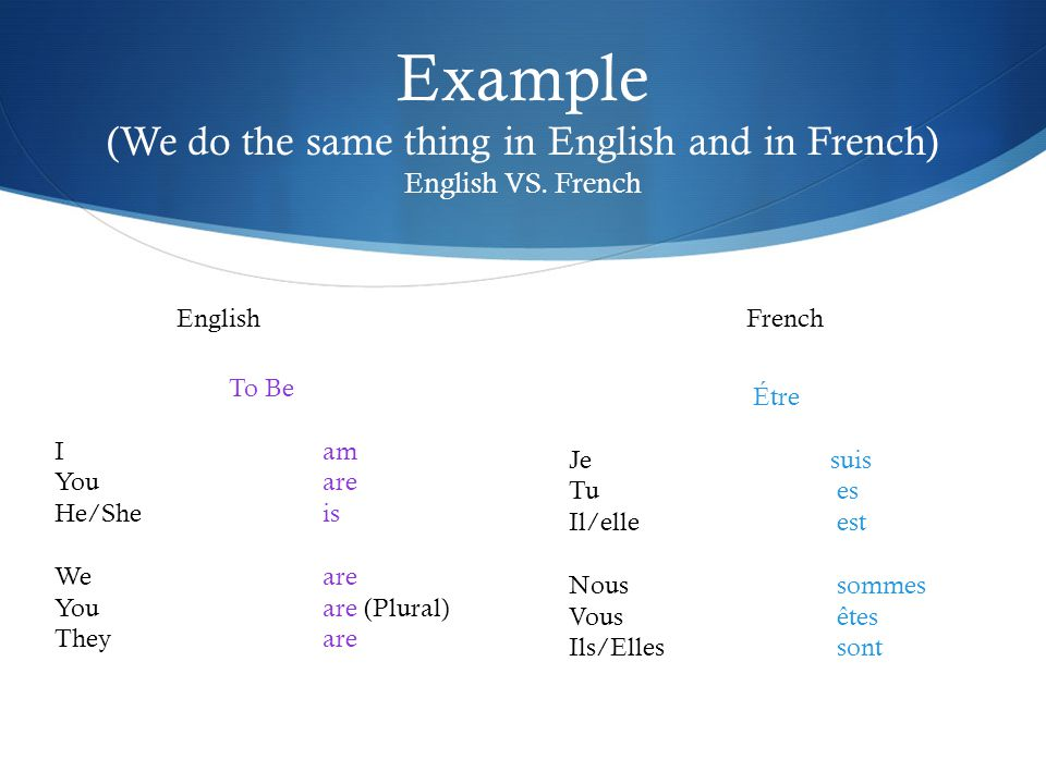 Example (We do the same thing in English and in French) English VS