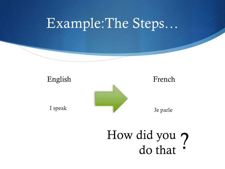 Example:The Steps… How did you do that English French I speak
