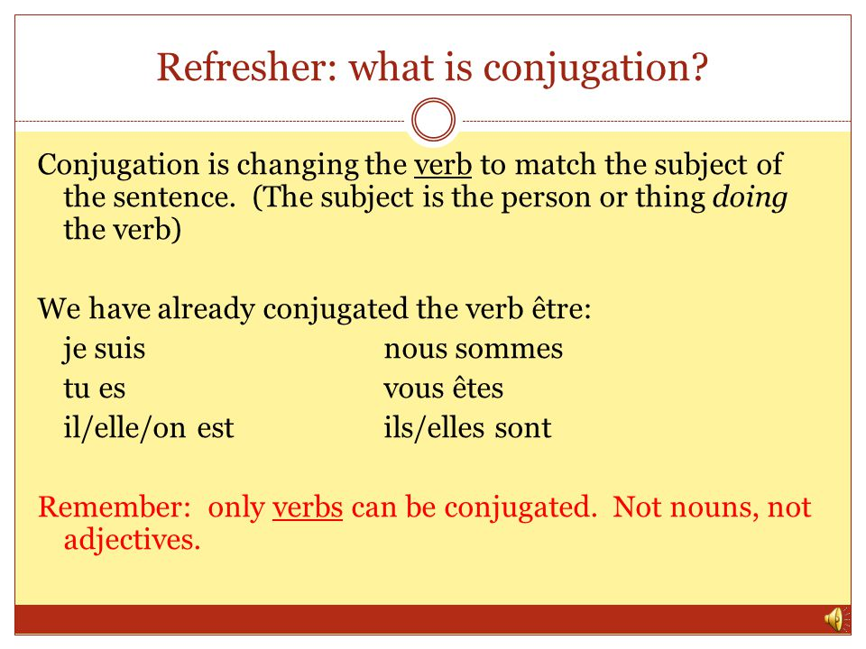 Er verb conjugation ppt video online download for Porte french conjugation