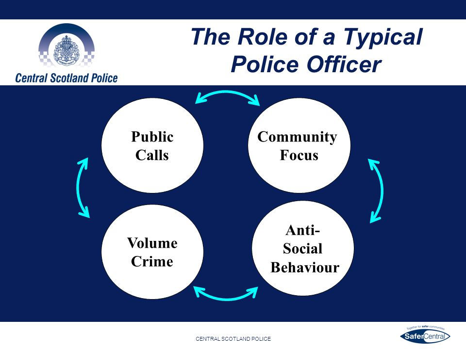 The Role of a Typical Police Officer