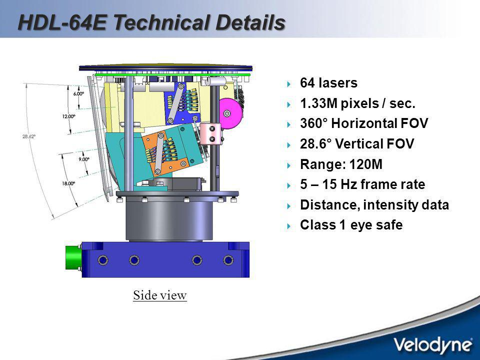 HDL-64E Technical Details