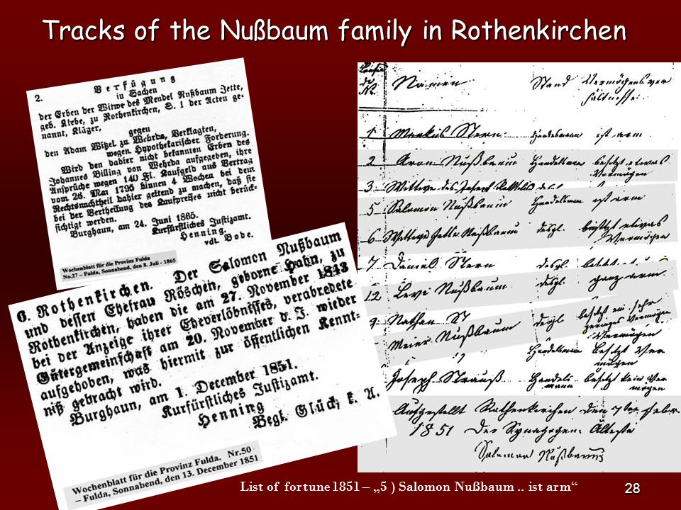 Tracks of the Nußbaum family in Rothenkirchen