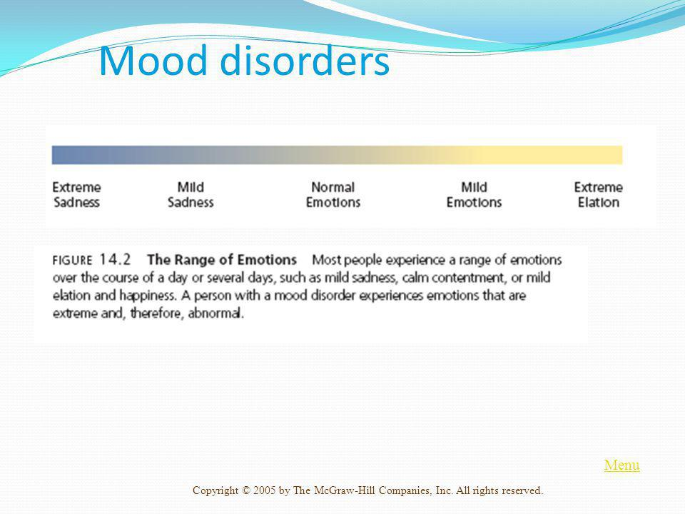 Mood disorders Menu