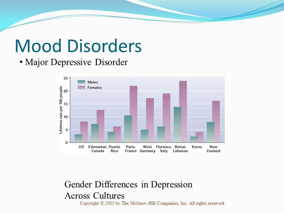 Mood Disorders Major Depressive Disorder