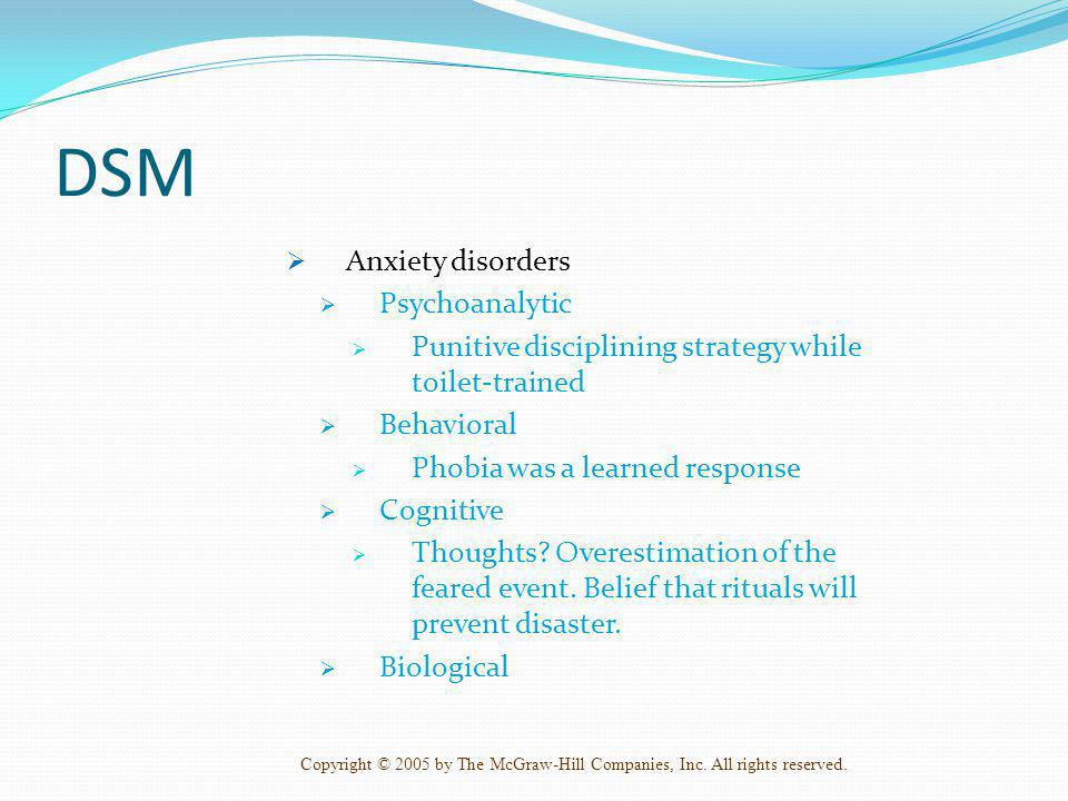 DSM Anxiety disorders Psychoanalytic
