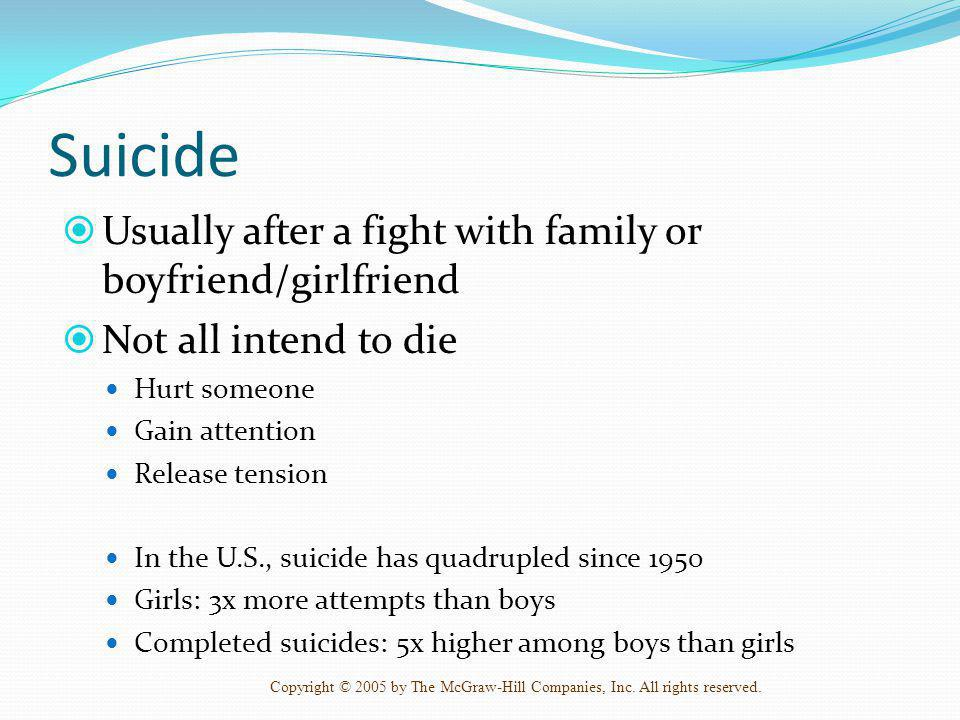 Suicide Usually after a fight with family or boyfriend/girlfriend