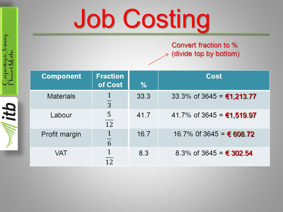 Job Costing Convert fraction to % (divide top by bottom) Component