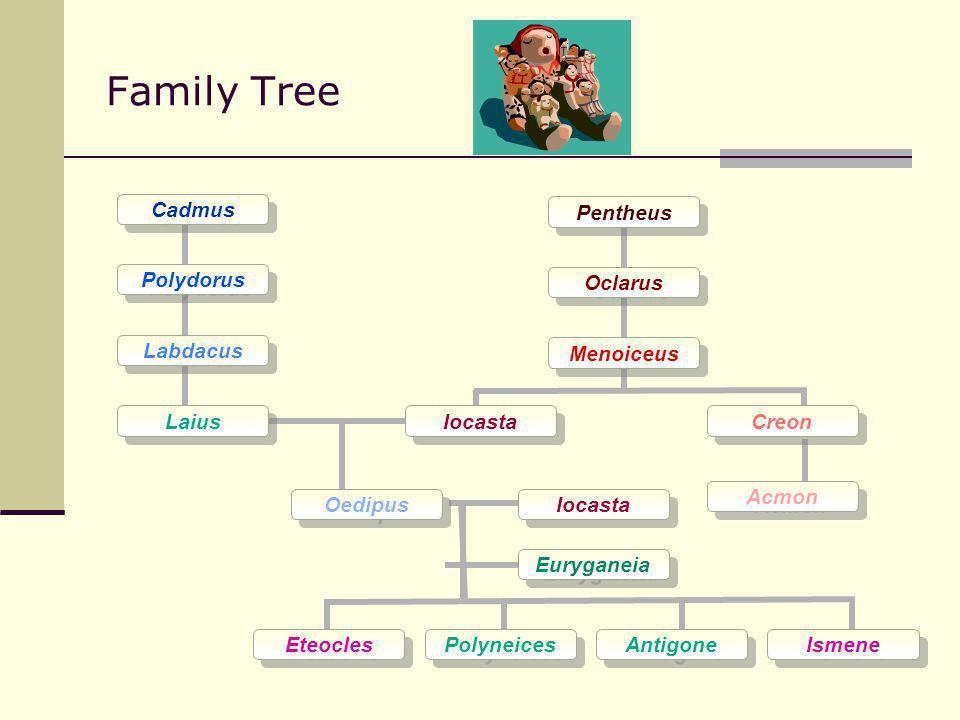 Family Tree Eteocles Polyneices Antigone Ismene Euryganeia Labdacus
