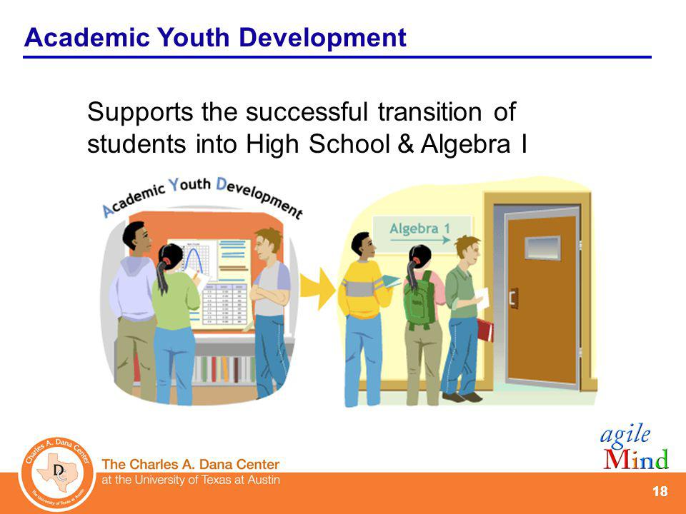 Model of the program AYD PD Spring 2009 19 19