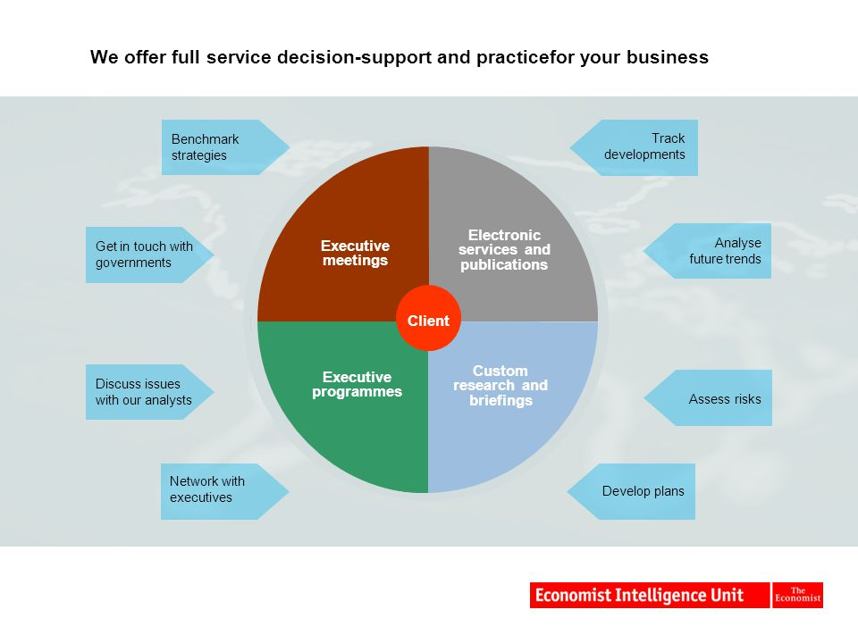 We offer full service decision-support and practicefor your business