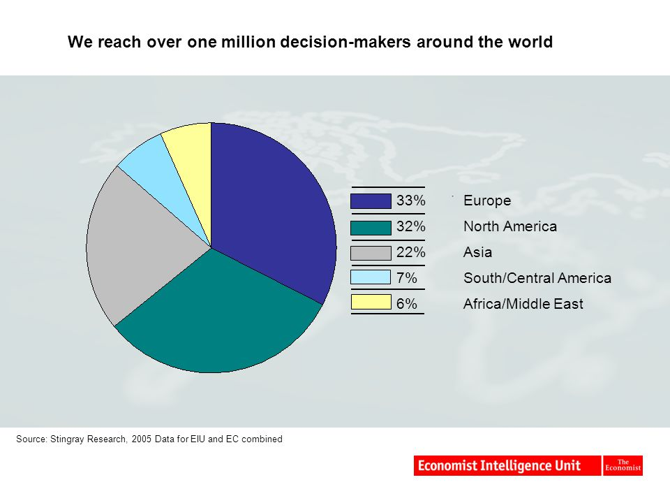 We reach over one million decision-makers around the world