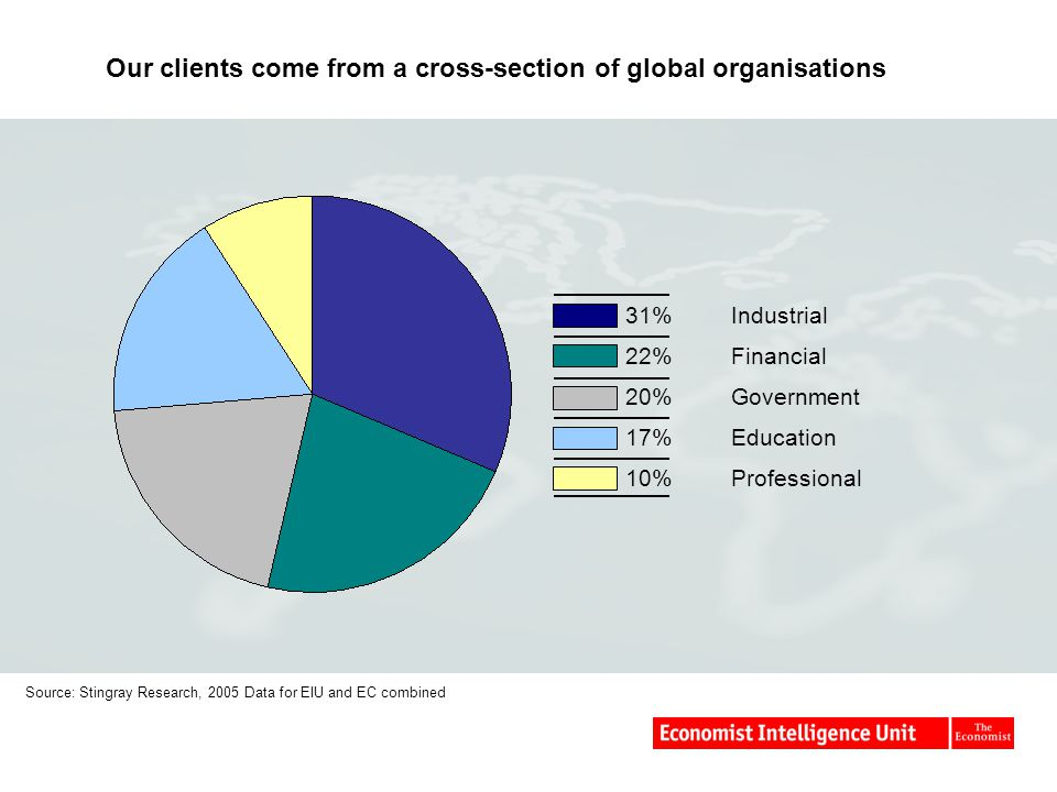 Our clients come from a cross-section of global organisations