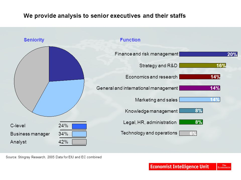 We provide analysis to senior executives and their staffs