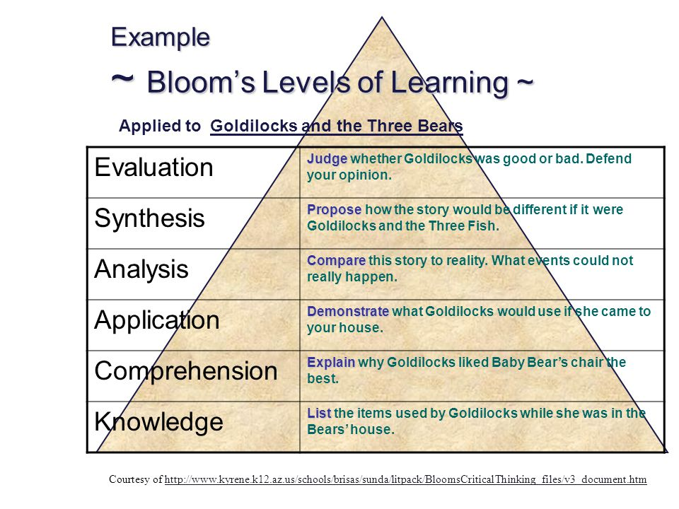 Example ~ Bloom's Levels of Learning ~ Applied to Goldilocks and the Three Bears