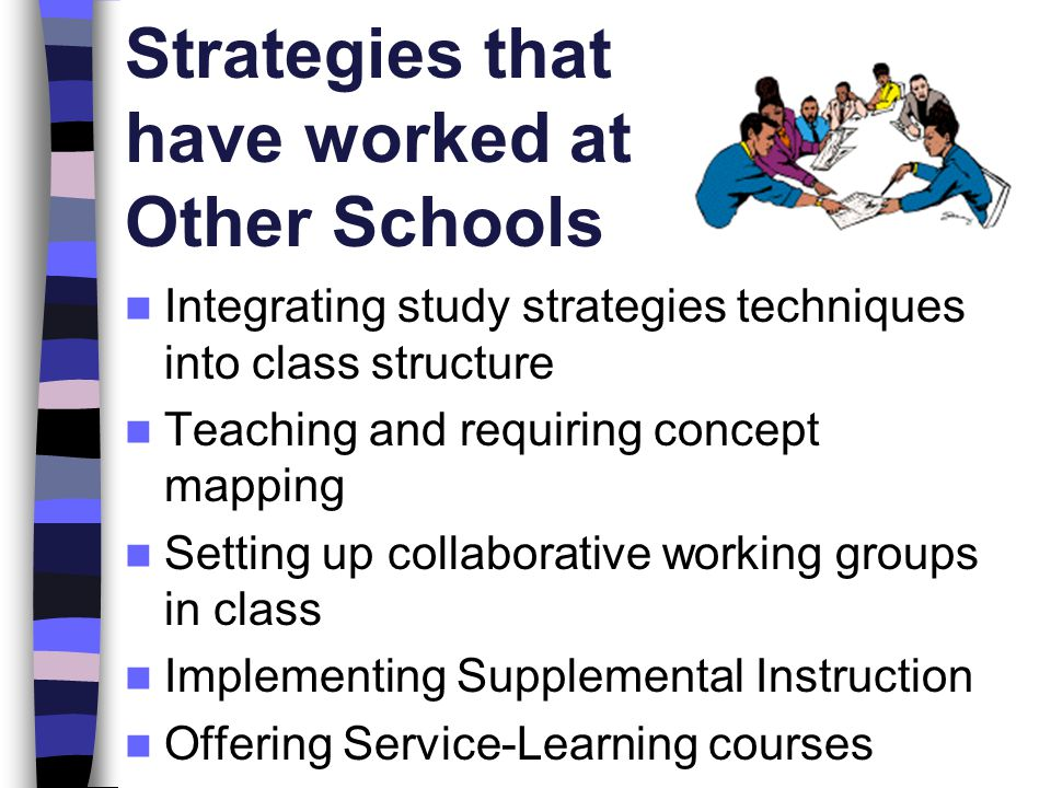 Strategies that have worked at Other Schools