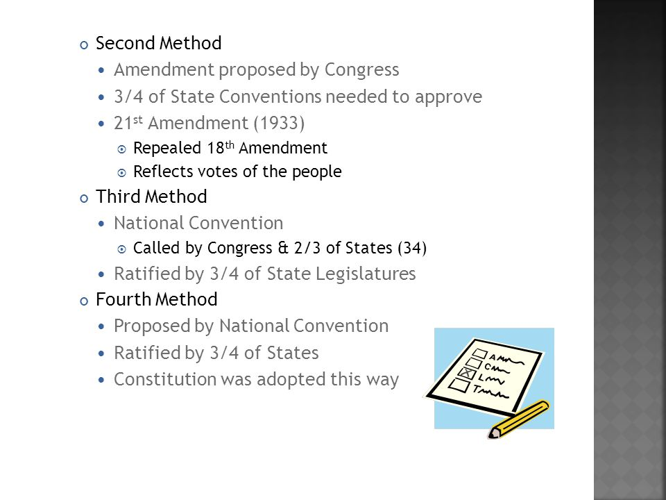 Amendment proposed by Congress