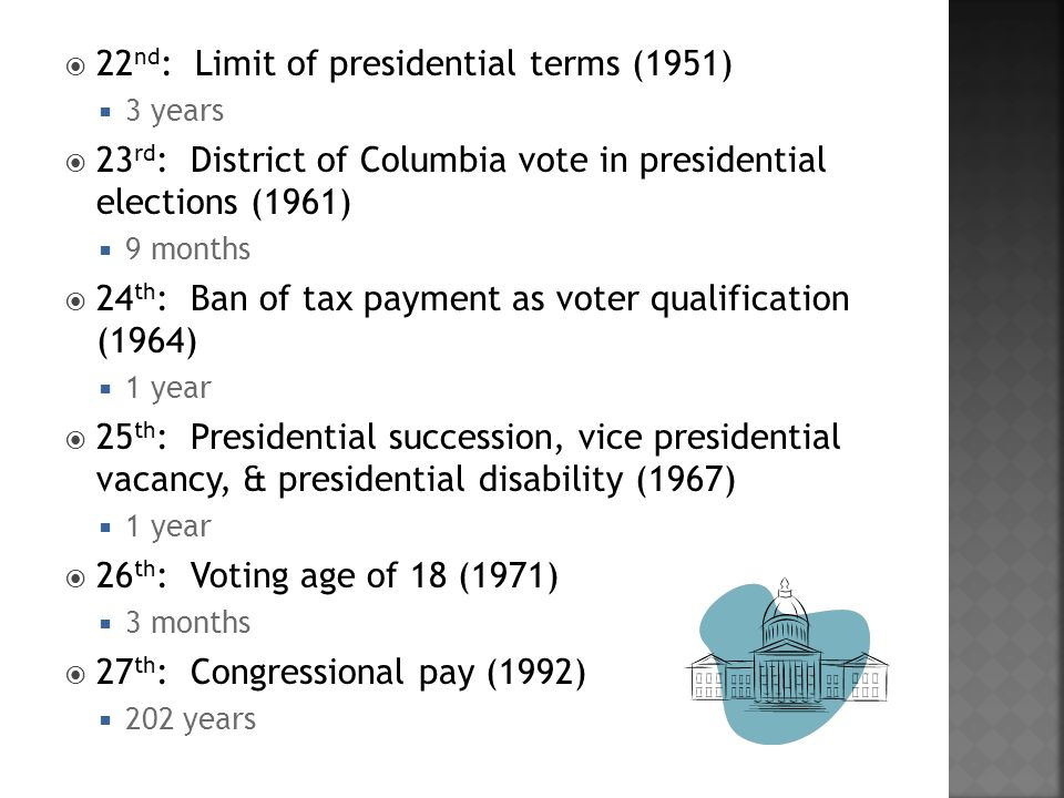 22nd: Limit of presidential terms (1951)