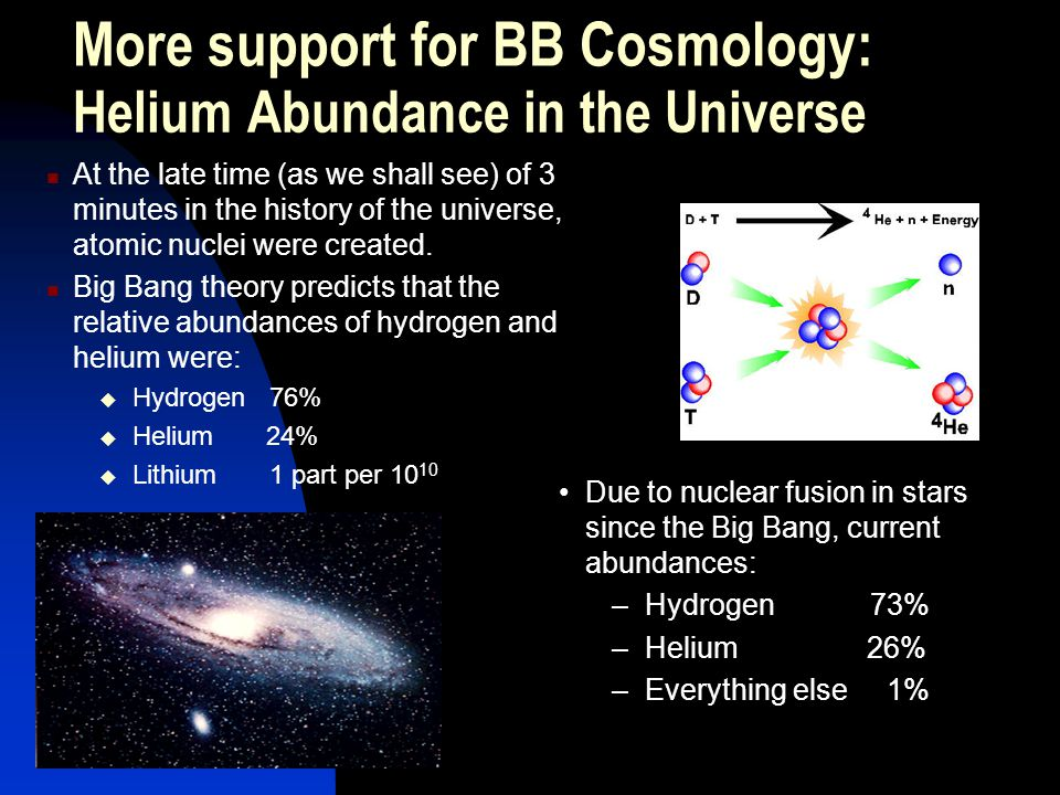 Helium Abundance in the Universe