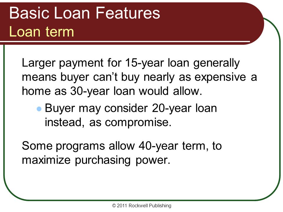 Basic Loan Features Loan term
