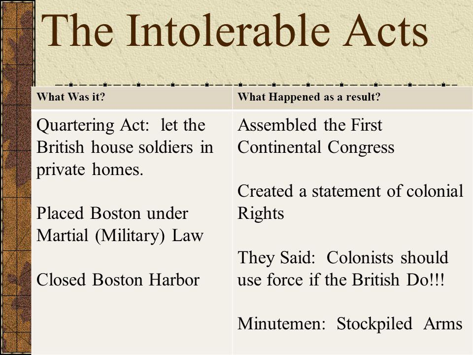 The Intolerable Acts What Was it What Happened as a result Quartering Act: let the British house soldiers in private homes.