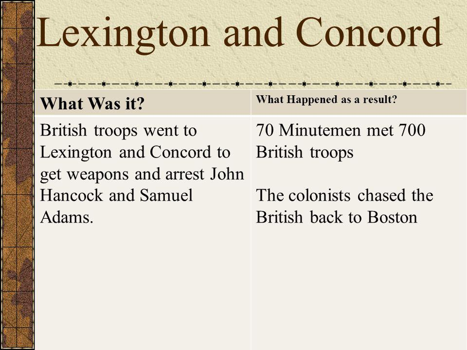 Lexington and Concord What Was it